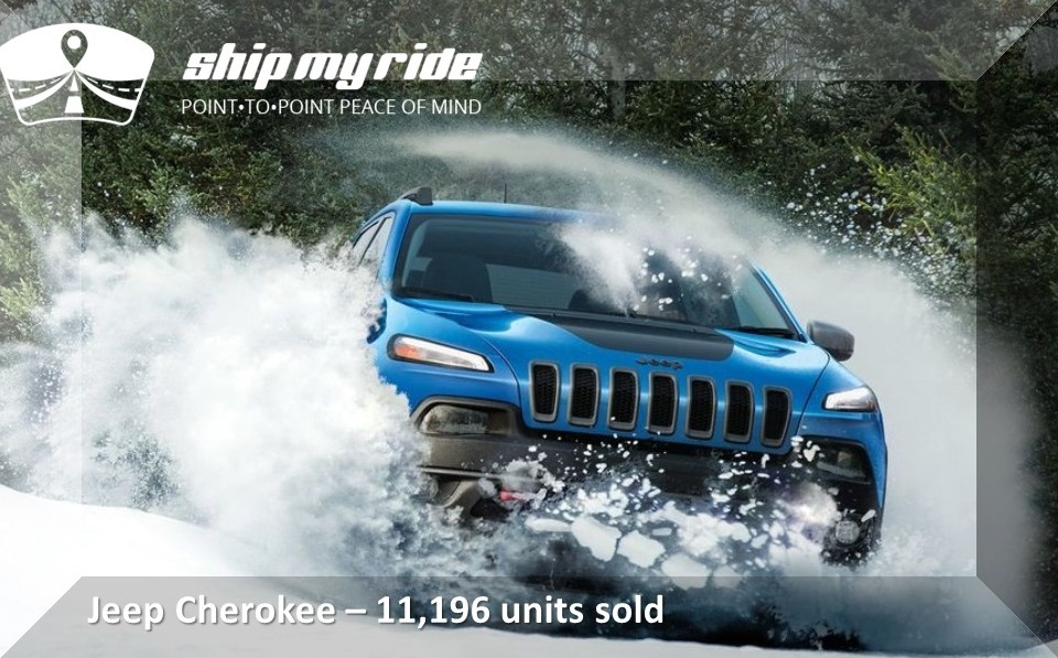 Jeep Cherokee Car Shipping - Best selling car