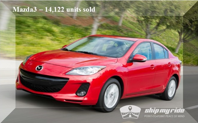 Mazda Mazda 3 Car Shipping - Best selling car